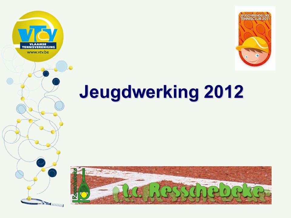 Jeugdwerking 2012
