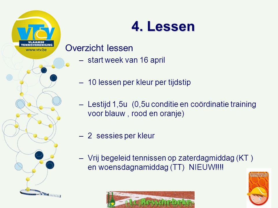 Overzicht lessen –start week van 16 april –10 lessen per kleur per tijdstip –Lestijd 1,5u (0,5u conditie en coördinatie training voor blauw, rood en oranje) –2 sessies per kleur –Vrij begeleid tennissen op zaterdagmiddag (KT ) en woensdagnamiddag (TT) NIEUW!!!!