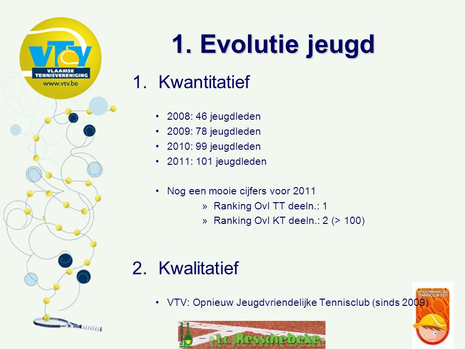 1. Evolutie jeugd 1.Kwantitatief 2008: 46 jeugdleden 2009: 78 jeugdleden 2010: 99 jeugdleden 2011: 101 jeugdleden Nog een mooie cijfers voor 2011 »Ran