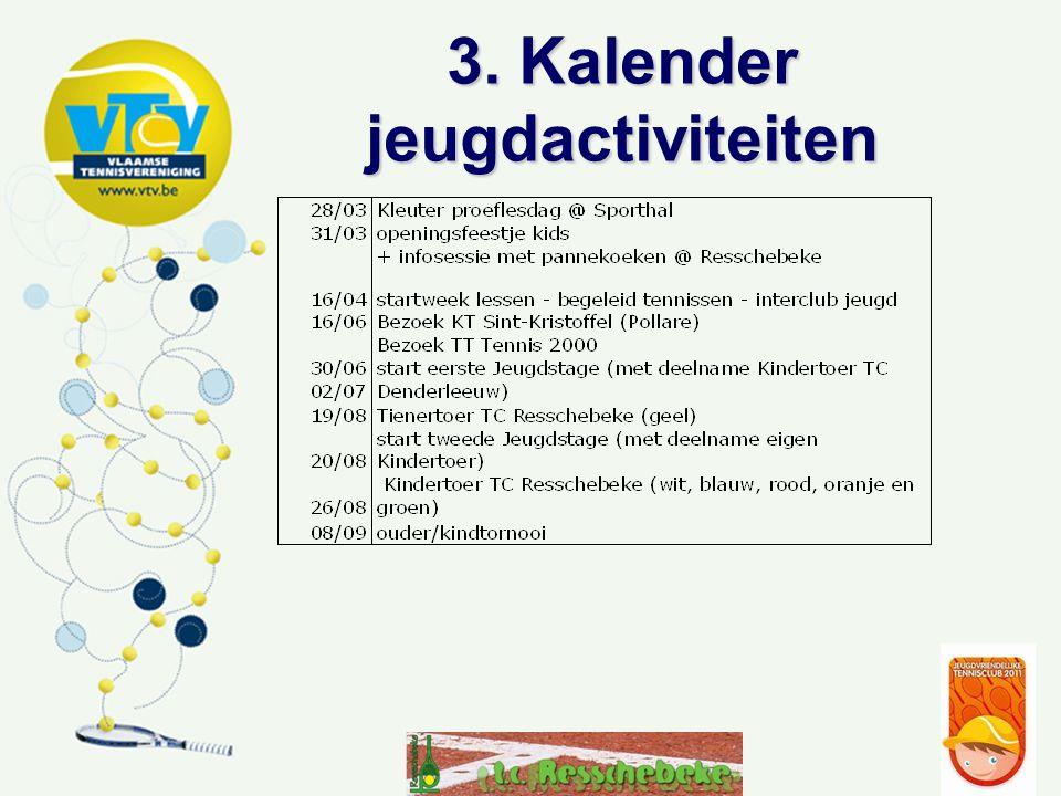 3. Kalender jeugdactiviteiten