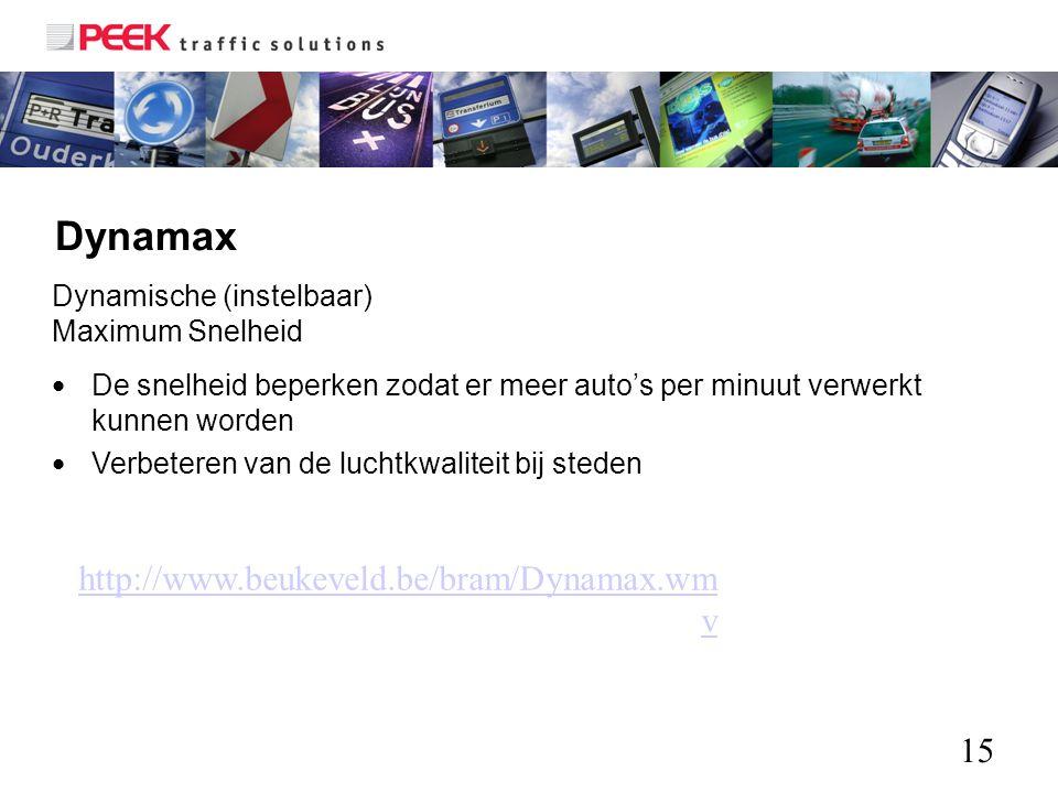 15 http://www.beukeveld.be/bram/Dynamax.wm v Dynamax Dynamische (instelbaar) Maximum Snelheid De snelheid beperken zodat er meer auto's per minuut ver