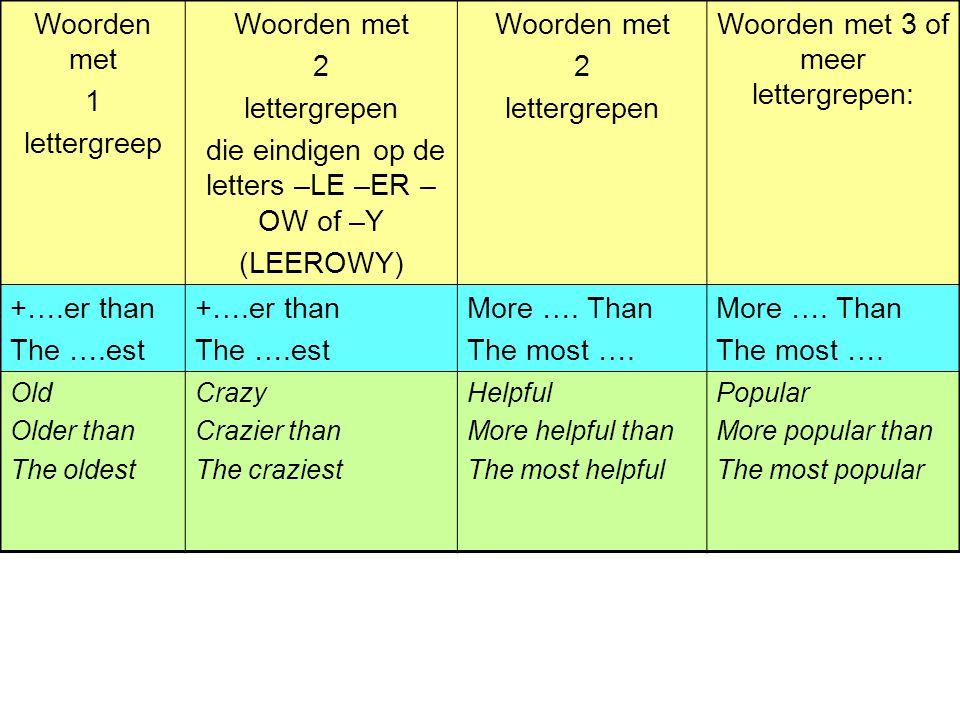 Woorden met 1 lettergreep Woorden met 2 lettergrepen die eindigen op de letters –LE –ER – OW of –Y (LEEROWY) Woorden met 2 lettergrepen Woorden met 3