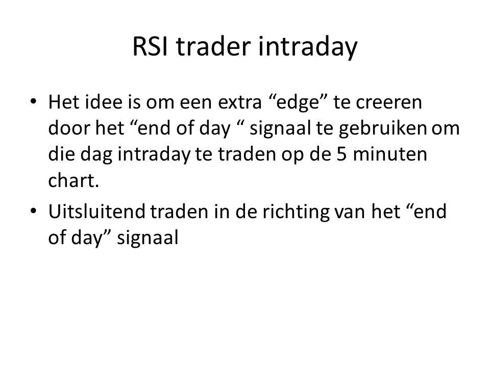 """RSI trader intraday Het idee is om een extra """"edge"""" te creeren door het """"end of day """" signaal te gebruiken om die dag intraday te traden op de 5 minut"""