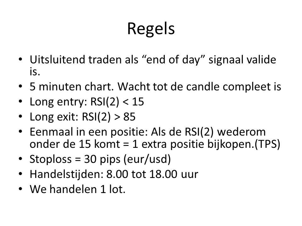 "Regels Uitsluitend traden als ""end of day"" signaal valide is. 5 minuten chart. Wacht tot de candle compleet is Long entry: RSI(2) < 15 Long exit: RSI("