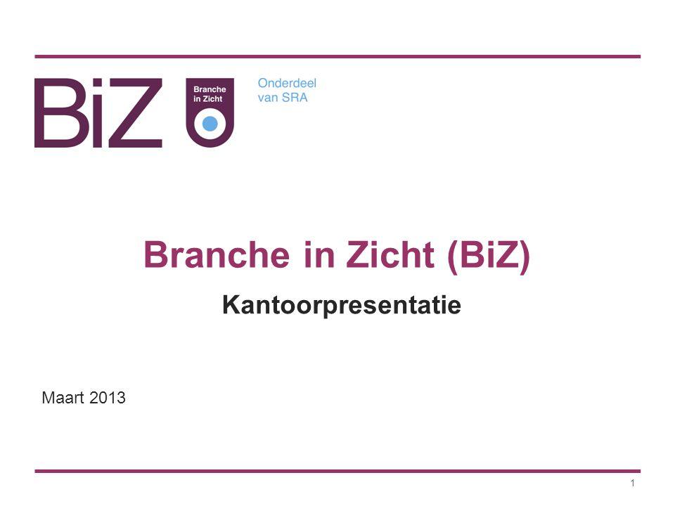 Branche in Zicht (BiZ) Kantoorpresentatie Maart 2013 1