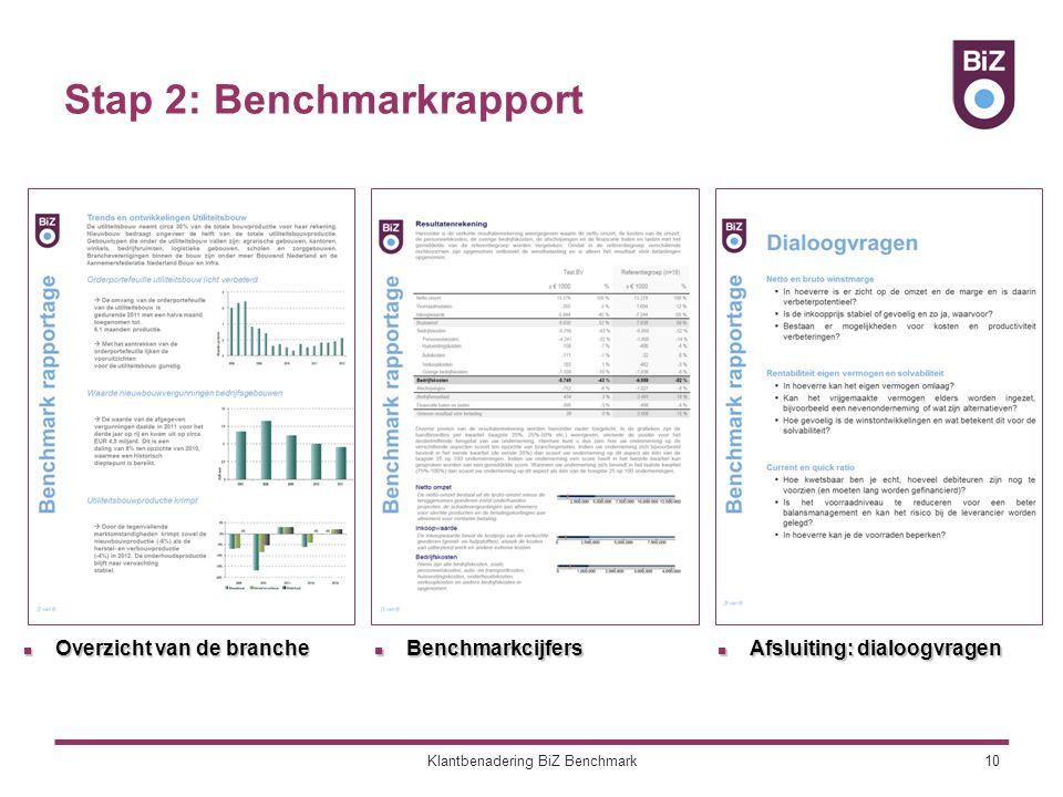 Stap 2: Benchmarkrapport 10Klantbenadering BiZ Benchmark Overzicht van de branche Overzicht van de branche Benchmarkcijfers Benchmarkcijfers Afsluiting: dialoogvragen Afsluiting: dialoogvragen