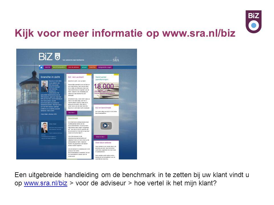Kijk voor meer informatie op www.sra.nl/biz Een uitgebreide handleiding om de benchmark in te zetten bij uw klant vindt u op www.sra.nl/biz > voor de adviseur > hoe vertel ik het mijn klant www.sra.nl/biz