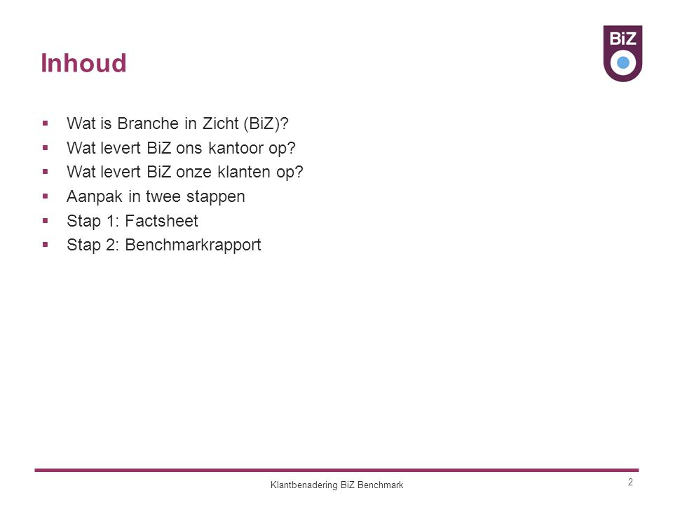 Inhoud  Wat is Branche in Zicht (BiZ).  Wat levert BiZ ons kantoor op.