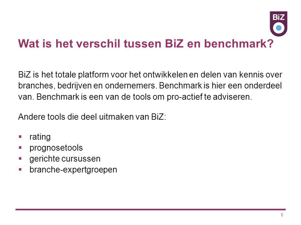 Wat is het verschil tussen BiZ en benchmark.