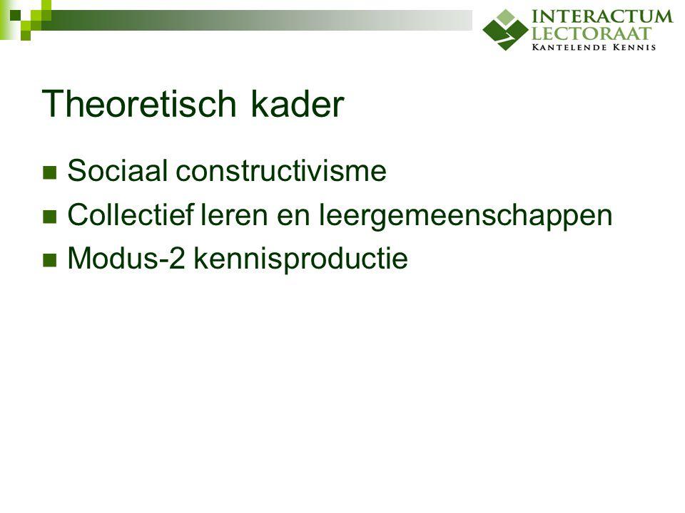 Theoretisch kader Sociaal constructivisme Collectief leren en leergemeenschappen Modus-2 kennisproductie