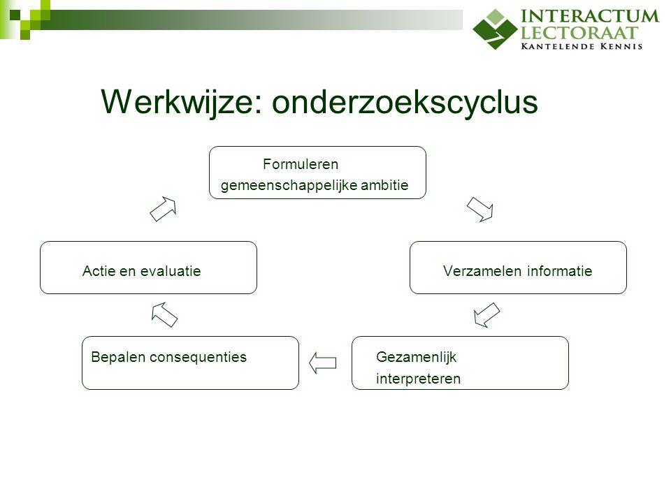 Werkwijze: onderzoekscyclus Formuleren gemeenschappelijke ambitie Actie en evaluatie Verzamelen informatie Bepalen consequentiesGezamenlijk interprete