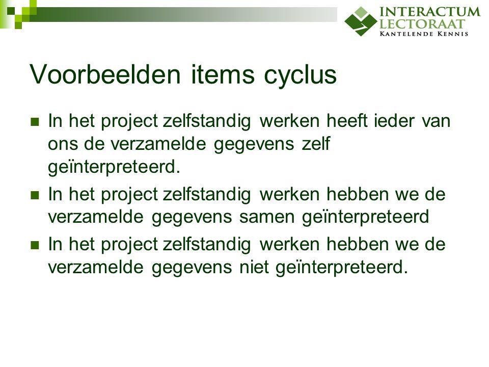 Voorbeelden items cyclus In het project zelfstandig werken heeft ieder van ons de verzamelde gegevens zelf geïnterpreteerd. In het project zelfstandig