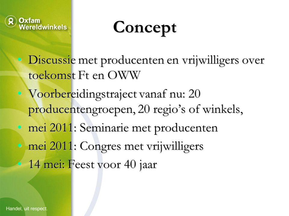 Concept Discussie met producenten en vrijwilligers over toekomst Ft en OWWDiscussie met producenten en vrijwilligers over toekomst Ft en OWW Voorbereidingstraject vanaf nu: 20 producentengroepen, 20 regio's of winkels,Voorbereidingstraject vanaf nu: 20 producentengroepen, 20 regio's of winkels, mei 2011: Seminarie met producentenmei 2011: Seminarie met producenten mei 2011: Congres met vrijwilligersmei 2011: Congres met vrijwilligers 14 mei: Feest voor 40 jaar14 mei: Feest voor 40 jaar