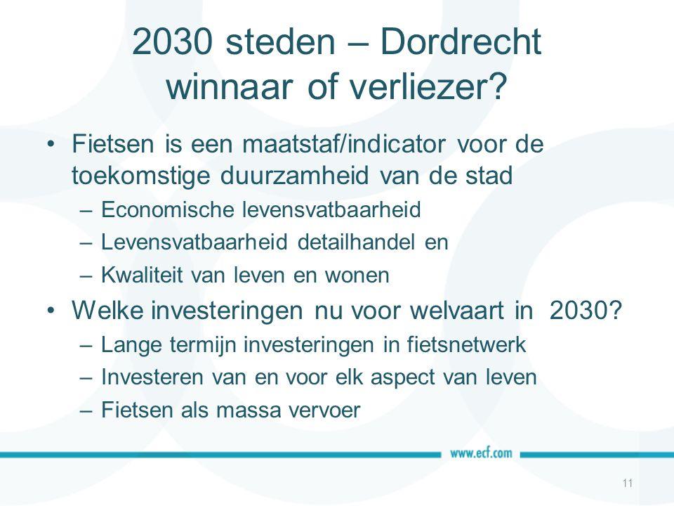 2030 steden – Dordrecht winnaar of verliezer.