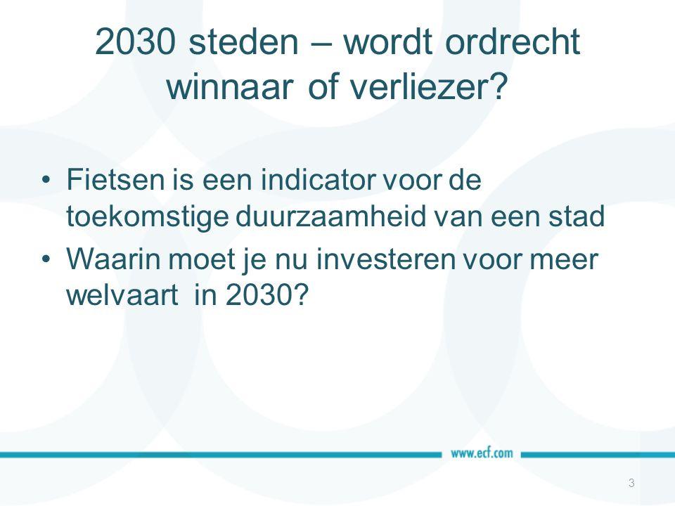2030 steden – wordt ordrecht winnaar of verliezer.