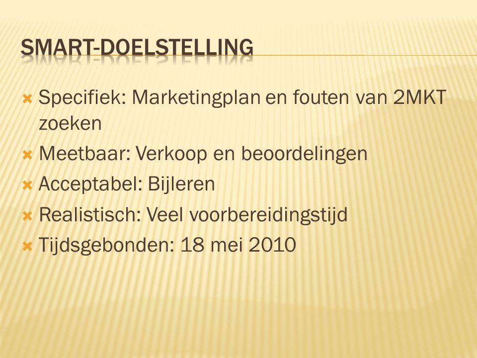  Specifiek: Marketingplan en fouten van 2MKT zoeken  Meetbaar: Verkoop en beoordelingen  Acceptabel: Bijleren  Realistisch: Veel voorbereidingstij