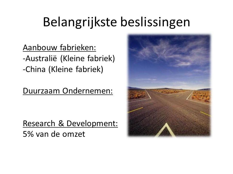 Belangrijkste beslissingen Aanbouw fabrieken: -Australië (Kleine fabriek) -China (Kleine fabriek) Duurzaam Ondernemen: Research & Development: 5% van