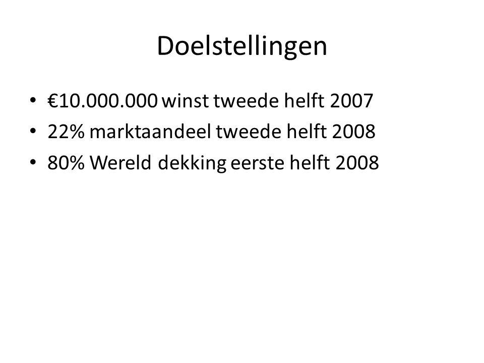 Doelstellingen €10.000.000 winst tweede helft 2007 22% marktaandeel tweede helft 2008 80% Wereld dekking eerste helft 2008