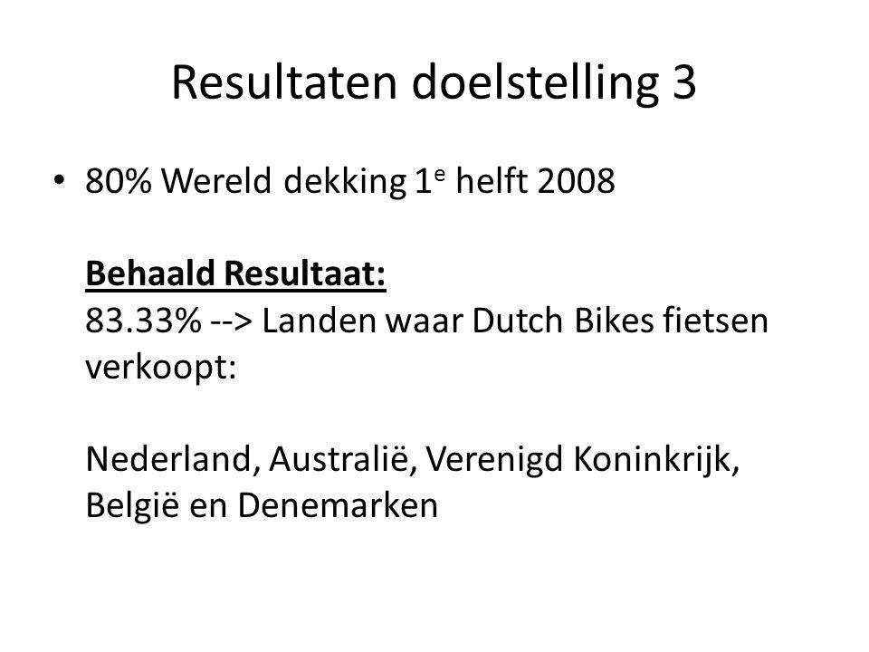 Resultaten doelstelling 3 80% Wereld dekking 1 e helft 2008 Behaald Resultaat: 83.33% --> Landen waar Dutch Bikes fietsen verkoopt: Nederland, Austral