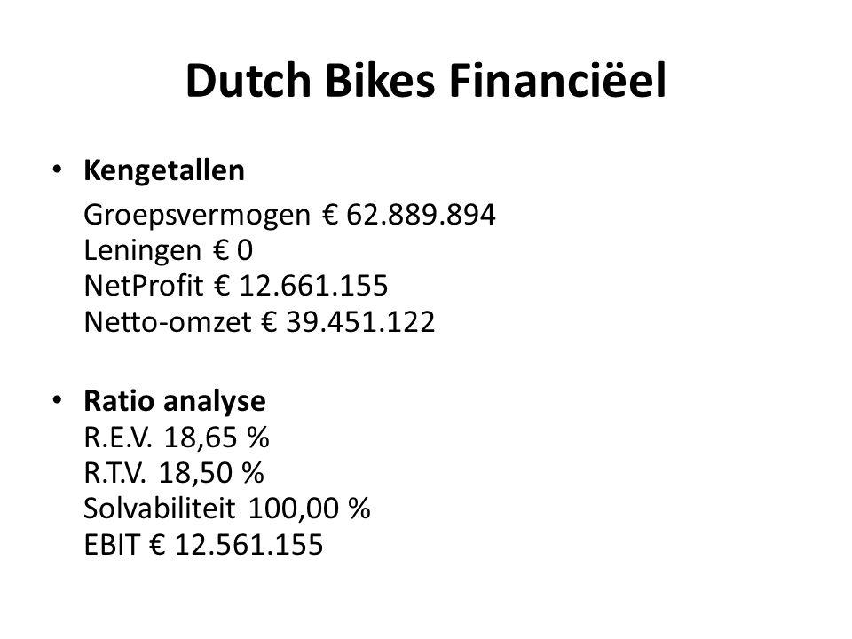 Dutch Bikes Financiëel Kengetallen Groepsvermogen € 62.889.894 Leningen € 0 NetProfit € 12.661.155 Netto-omzet € 39.451.122 Ratio analyse R.E.V. 18,65