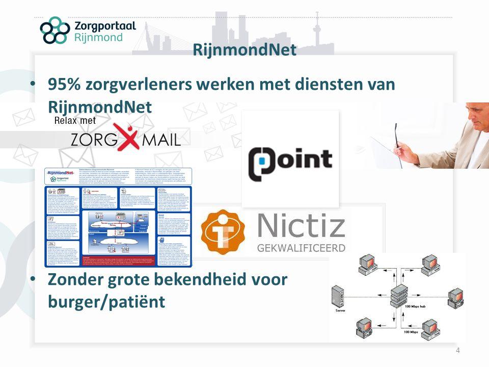 RijnmondNet 95% zorgverleners werken met diensten van RijnmondNet Zonder grote bekendheid voor burger/patiënt 4