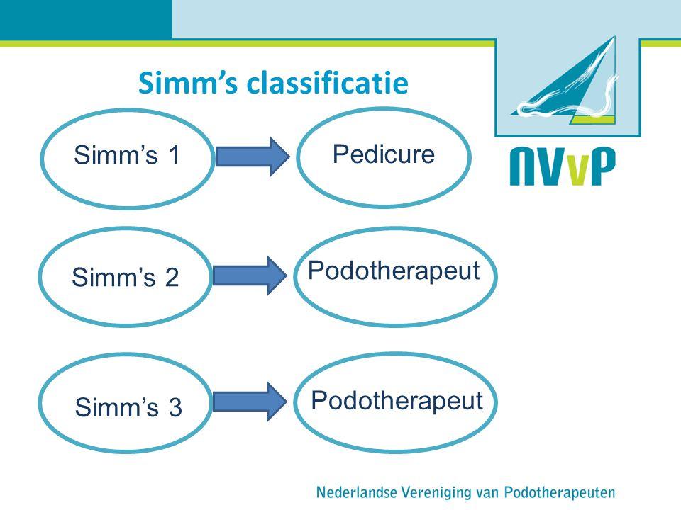 Simm's 1 Pedicure Simm's 2 Podotherapeut Simm's 3 Podotherapeut Simm's classificatie