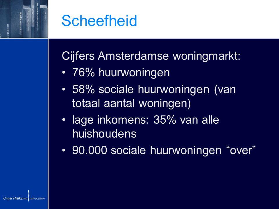Scheefheid Cijfers Amsterdamse woningmarkt: 76% huurwoningen 58% sociale huurwoningen (van totaal aantal woningen) lage inkomens: 35% van alle huishou