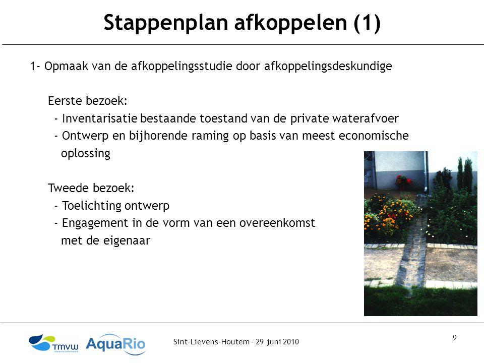 Sint-Lievens-Houtem – 29 juni 2010 9 Stappenplan afkoppelen (1) 1- Opmaak van de afkoppelingsstudie door afkoppelingsdeskundige Eerste bezoek: - Inventarisatie bestaande toestand van de private waterafvoer - Ontwerp en bijhorende raming op basis van meest economische oplossing Tweede bezoek: - Toelichting ontwerp - Engagement in de vorm van een overeenkomst met de eigenaar