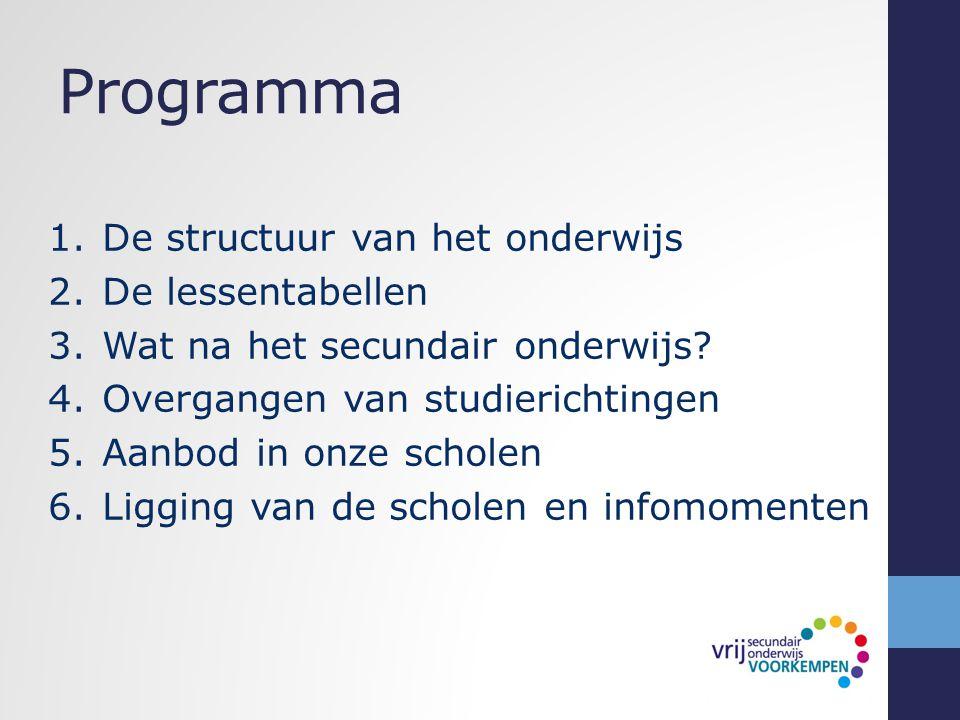1.De structuur van het secundair onderwijs