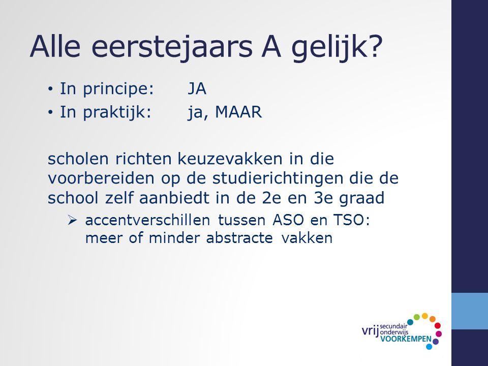 Invulling 5 keuze-uren 1A Model 1Model 2Model 3Model 4 Model 5Model 6Model 7Model 8 Nederlands 111- ---- Frans 2122 1--- Wiskunde 1222 111- Klasuur / leren leren /leefsleutels 11-1 11-- ICT ---- -1-- Project /initiatieuren 2 Klassieke studiën ---- -245 Scholen SMC-BSCI-SSMC-SMDI-B ANI-W MDI-B ANI-WSMC-SMDI-B SMC-B VPC-S