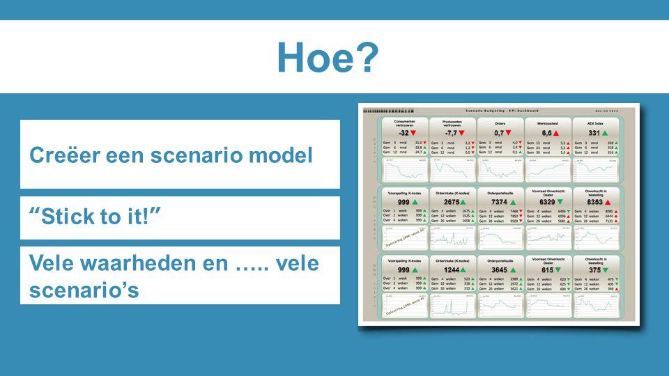 """Hoe? Creëer een scenario model """"Stick to it!"""" Vele waarheden en ….. vele scenario's"""