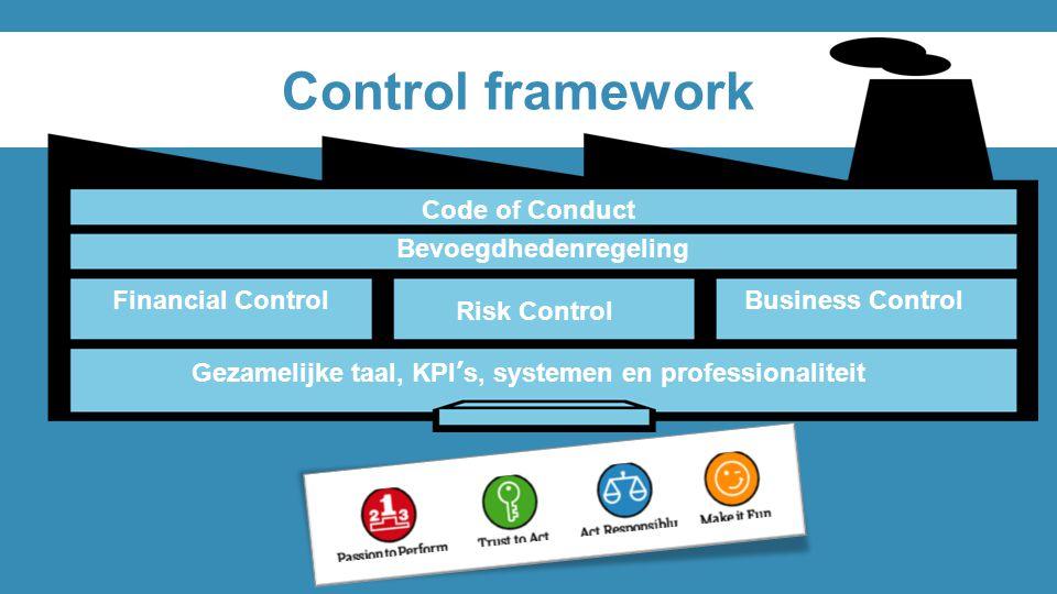 Control framework Code of Conduct Bevoegdhedenregeling Financial Control Risk Control Business Control Gezamelijke taal, KPI's, systemen en profession