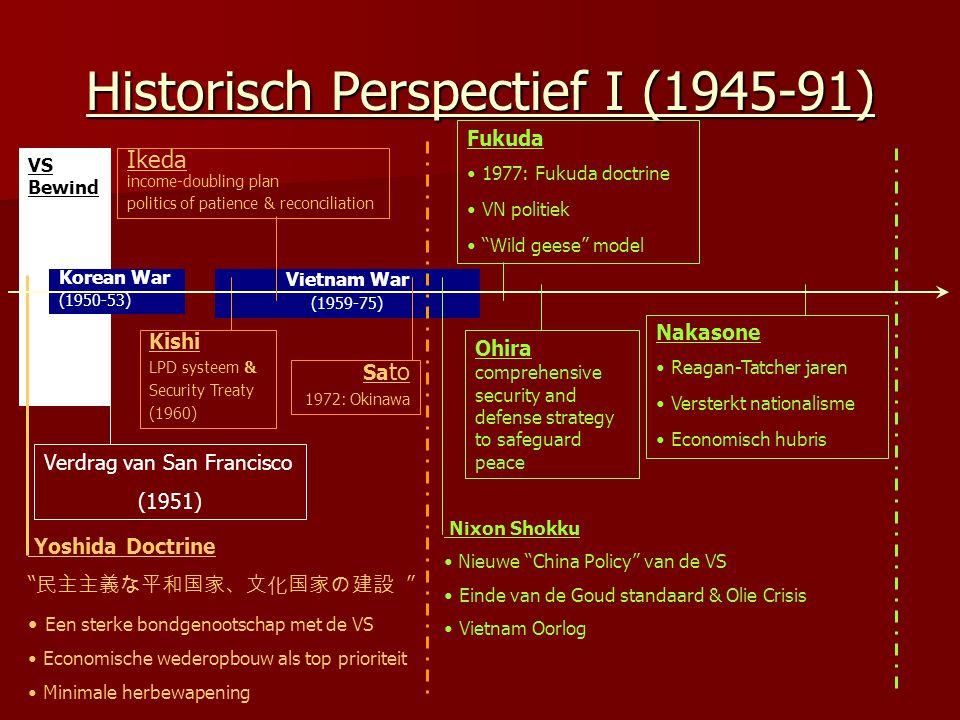 VS Bewind Historisch Perspectief I (1945-91) Yoshida Doctrine 民主主義な平和国家、文化国家の建設 Een sterke bondgenootschap met de VS Economische wederopbouw als top prioriteit Minimale herbewapening Verdrag van San Francisco (1951) Kishi LPD systeem & Security Treaty (1960) Ikeda income-doubling plan politics of patience & reconciliation Sa to 1972: Okinawa Nixon Shokku Nieuwe China Policy van de VS Einde van de Goud standaard & Olie Crisis Vietnam Oorlog Fukuda 1977: Fukuda doctrine VN politiek Wild geese model Nakasone Reagan-Tatcher jaren Versterkt nationalisme Economisch hubris Korean War (1950-53) Vietnam War (1959-75) Ohira comprehensive security and defense strategy to safeguard peace