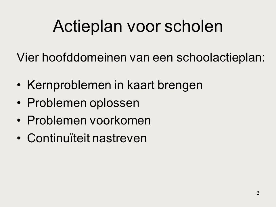 3 Actieplan voor scholen Vier hoofddomeinen van een schoolactieplan: Kernproblemen in kaart brengen Problemen oplossen Problemen voorkomen Continuïtei