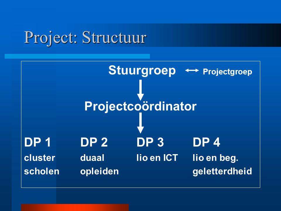 Project: Doelen (2) Experimenteren met nieuwe vormen van werkplek opleiden –Van aanbodgestuurd naar vraaggestuurd –Afstemming opleidingsdocent/ pabo-d