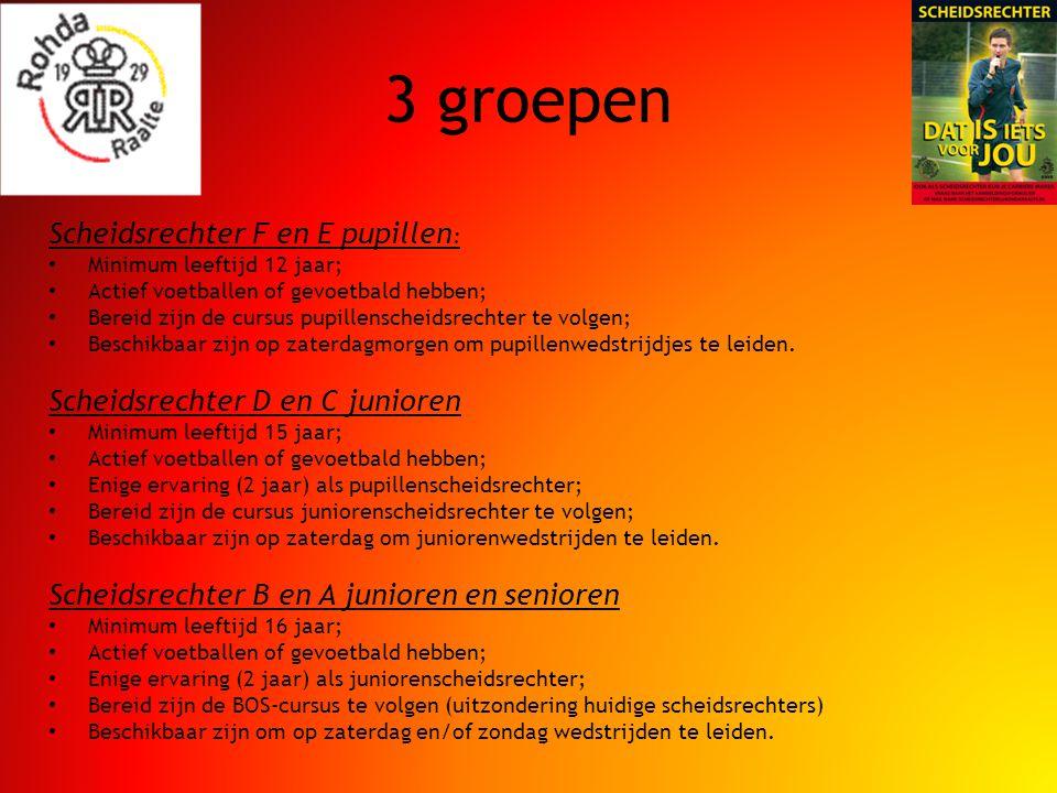 Opleiding ROHDA-Raalte maakt langjarige afspraken met de KNVB: – Pupillenscheidsrechter (E + F jeugd) (2x per jaar); – Juniorenscheidsrechter (D + C jeugd); – Basis Opleiding Scheidsrechter (A + B jeugd en senioren); Minimaal helft van cursisten is van ROHDA.