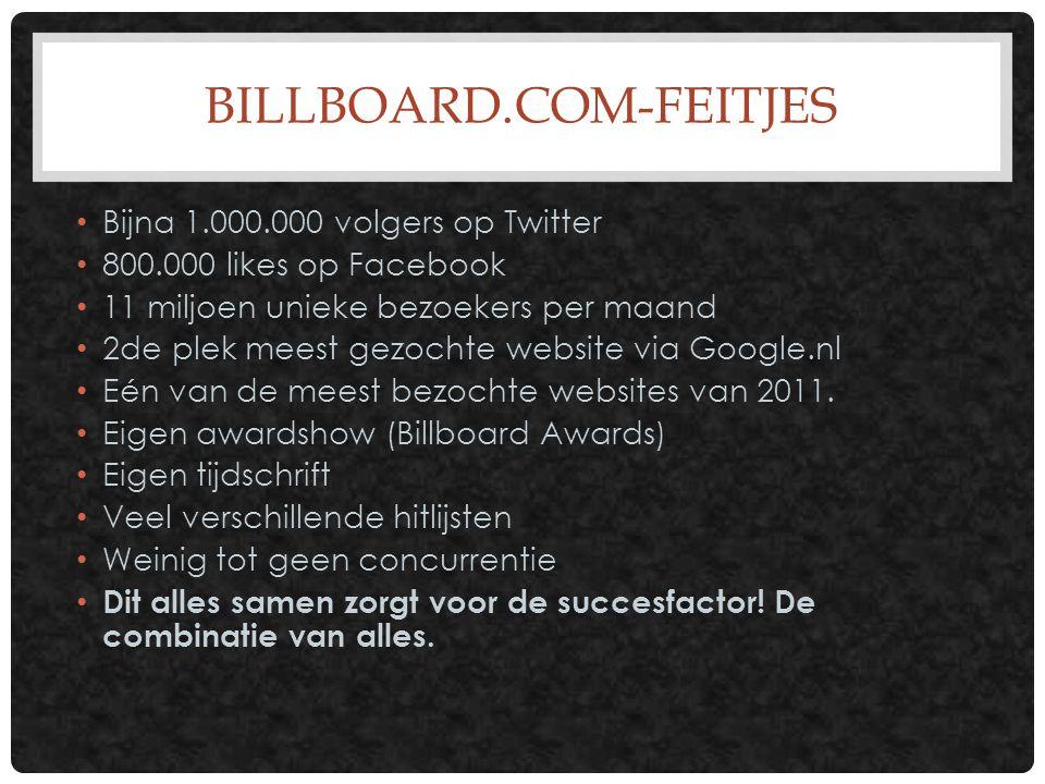BILLBOARD.COM-FEITJES Bijna 1.000.000 volgers op Twitter 800.000 likes op Facebook 11 miljoen unieke bezoekers per maand 2de plek meest gezochte website via Google.nl Eén van de meest bezochte websites van 2011.