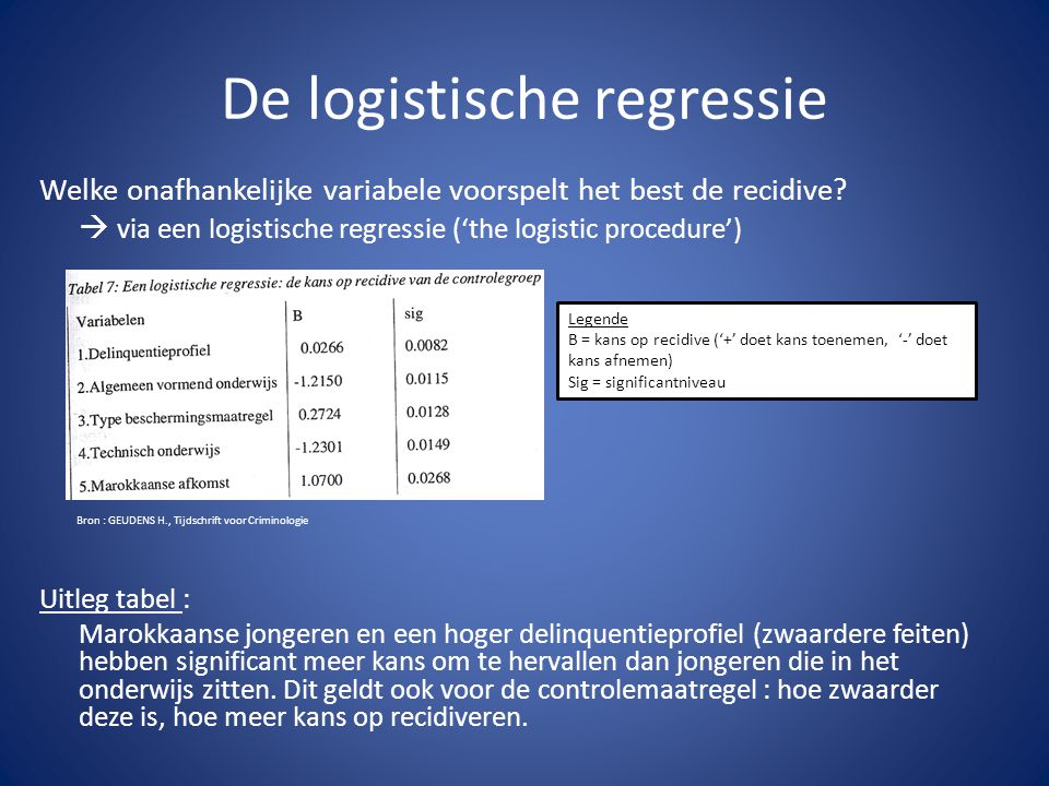 De logistische regressie Welke onafhankelijke variabele voorspelt het best de recidive?  via een logistische regressie ('the logistic procedure') Uit