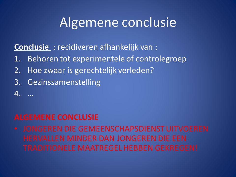 Algemene conclusie Conclusie : recidiveren afhankelijk van : 1.Behoren tot experimentele of controlegroep 2.Hoe zwaar is gerechtelijk verleden? 3.Gezi