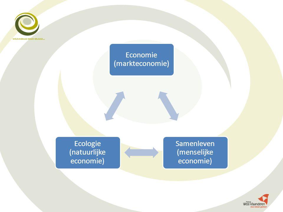 Economie (markteconomie) Samenleven (menselijke economie) Ecologie (natuurlijke economie)