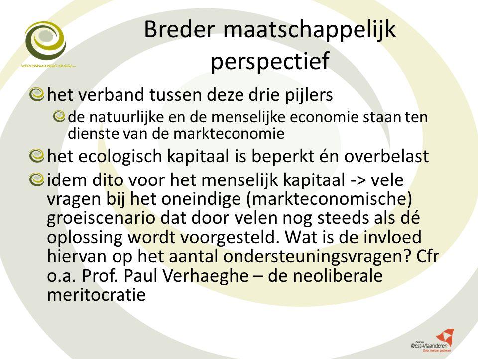 Breder maatschappelijk perspectief het verband tussen deze drie pijlers de natuurlijke en de menselijke economie staan ten dienste van de markteconomi