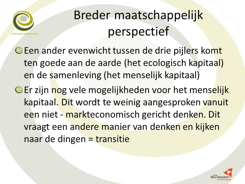 Breder maatschappelijk perspectief Een ander evenwicht tussen de drie pijlers komt ten goede aan de aarde (het ecologisch kapitaal) en de samenleving