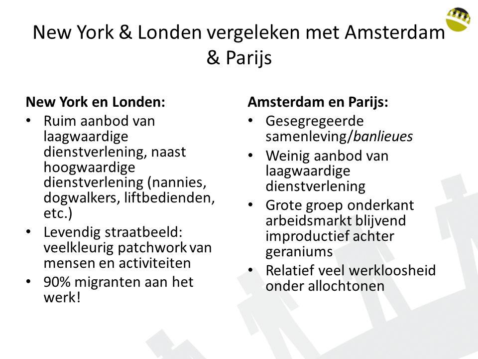 New York & Londen vergeleken met Amsterdam & Parijs New York en Londen: Ruim aanbod van laagwaardige dienstverlening, naast hoogwaardige dienstverlening (nannies, dogwalkers, liftbedienden, etc.) Levendig straatbeeld: veelkleurig patchwork van mensen en activiteiten 90% migranten aan het werk.