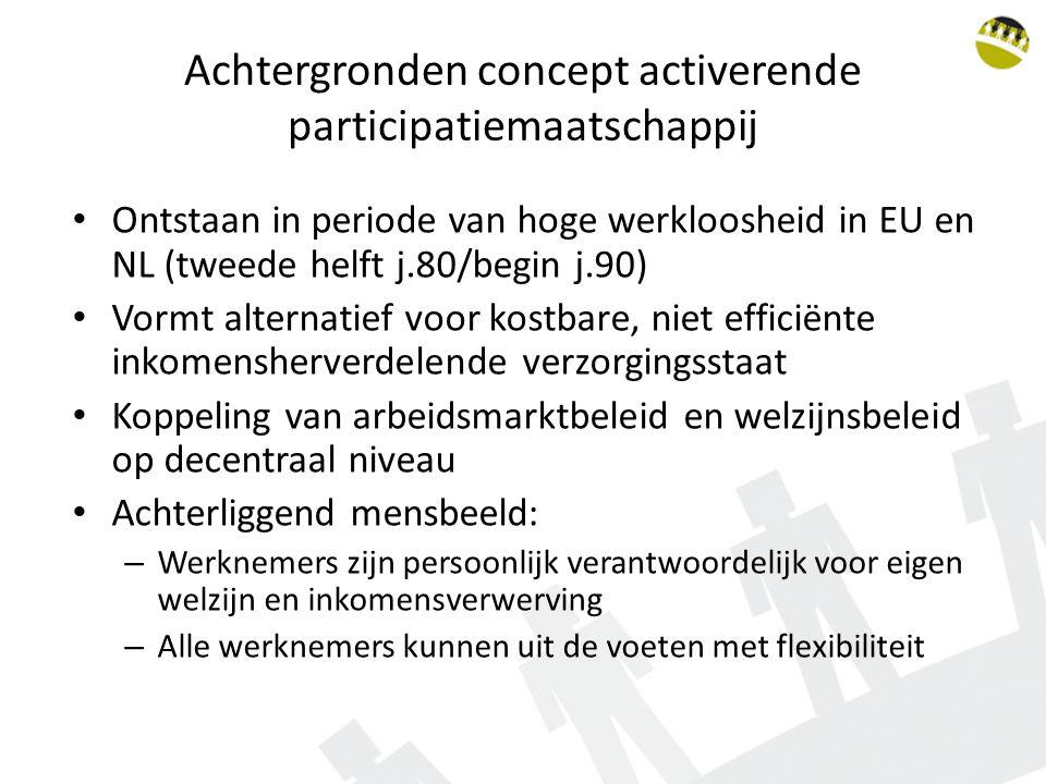 Achtergronden concept activerende participatiemaatschappij Ontstaan in periode van hoge werkloosheid in EU en NL (tweede helft j.80/begin j.90) Vormt alternatief voor kostbare, niet efficiënte inkomensherverdelende verzorgingsstaat Koppeling van arbeidsmarktbeleid en welzijnsbeleid op decentraal niveau Achterliggend mensbeeld: – Werknemers zijn persoonlijk verantwoordelijk voor eigen welzijn en inkomensverwerving – Alle werknemers kunnen uit de voeten met flexibiliteit