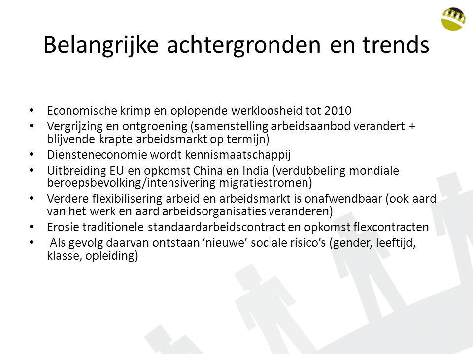 Belangrijke achtergronden en trends Economische krimp en oplopende werkloosheid tot 2010 Vergrijzing en ontgroening (samenstelling arbeidsaanbod verandert + blijvende krapte arbeidsmarkt op termijn) Diensteneconomie wordt kennismaatschappij Uitbreiding EU en opkomst China en India (verdubbeling mondiale beroepsbevolking/intensivering migratiestromen) Verdere flexibilisering arbeid en arbeidsmarkt is onafwendbaar (ook aard van het werk en aard arbeidsorganisaties veranderen) Erosie traditionele standaardarbeidscontract en opkomst flexcontracten Als gevolg daarvan ontstaan 'nieuwe' sociale risico's (gender, leeftijd, klasse, opleiding)