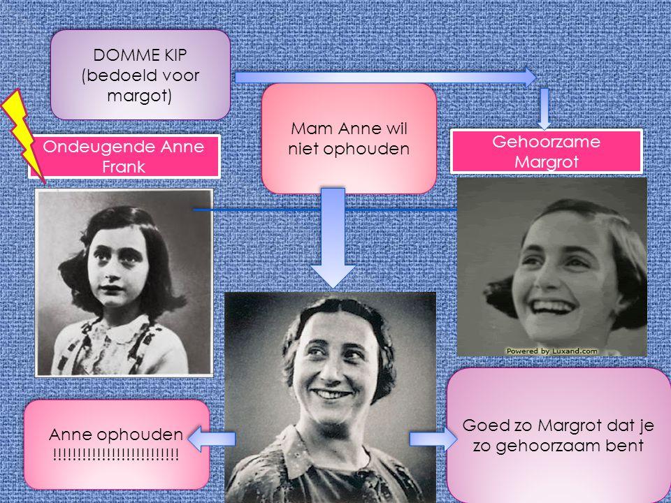 Ondeugende Anne Frank Gehoorzame Margrot Anne ophouden !!!!!!!!!!!!!!!!!!!!!!!!!.