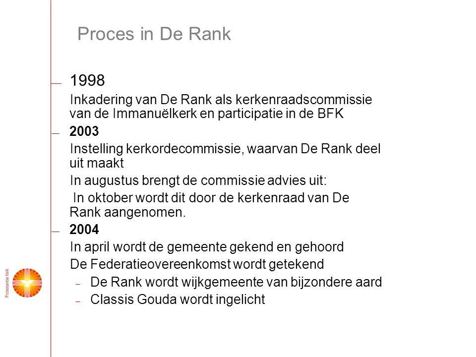 Proces in De Rank  1998 Inkadering van De Rank als kerkenraadscommissie van de Immanuëlkerk en participatie in de BFK  2003 Instelling kerkordecommissie, waarvan De Rank deel uit maakt In augustus brengt de commissie advies uit: In oktober wordt dit door de kerkenraad van De Rank aangenomen.