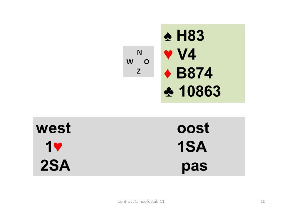 N W O Z west oost 1♥1SA 2SA pas 10Contract 1, hoofdstuk 11 ♠ H83 ♥ V4 ♦ B874 ♣ 10863
