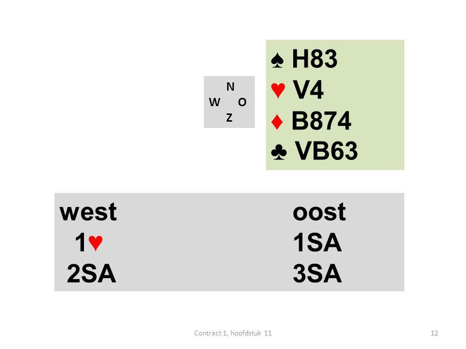 N W O Z west oost 1♥1SA 2SA3SA 12Contract 1, hoofdstuk 11 ♠ H83 ♥ V4 ♦ B874 ♣ VB63