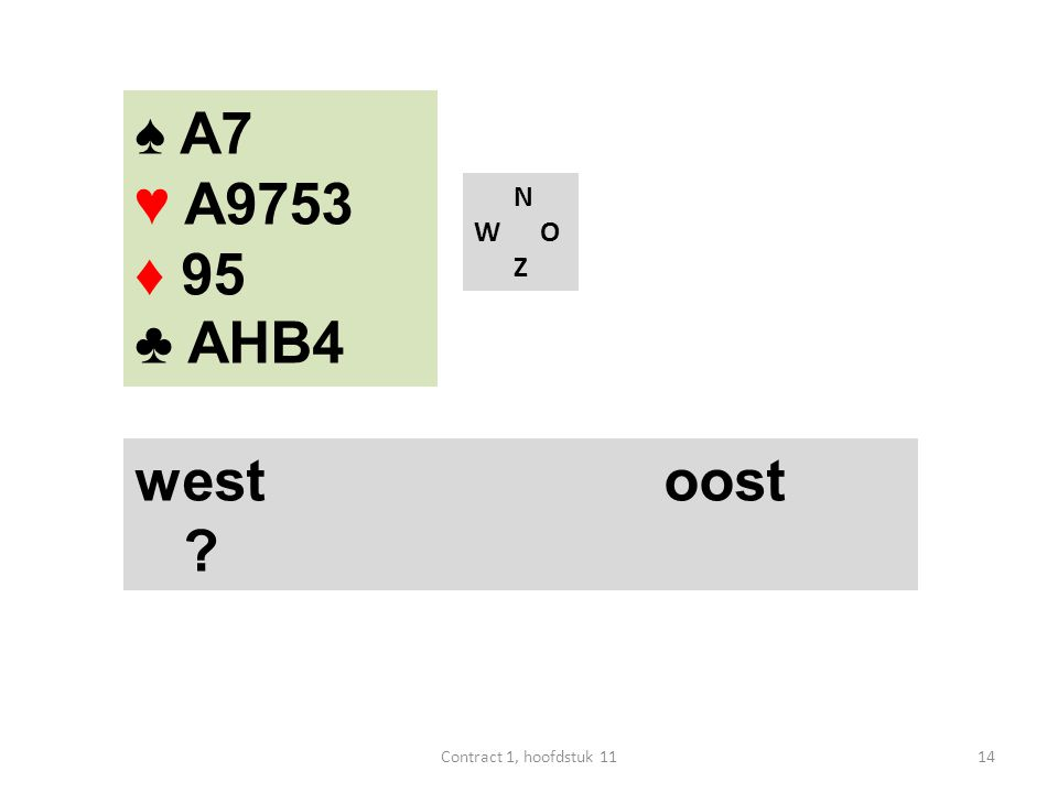 N W O Z west oost ? 14Contract 1, hoofdstuk 11 ♠ A7 ♥ A9753 ♦ 95 ♣ AHB4